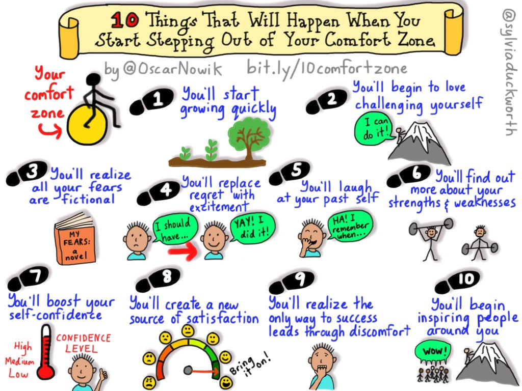 Art by @sylviaduckworth, thought by @OscarNowick